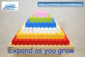Grow your website as you grow