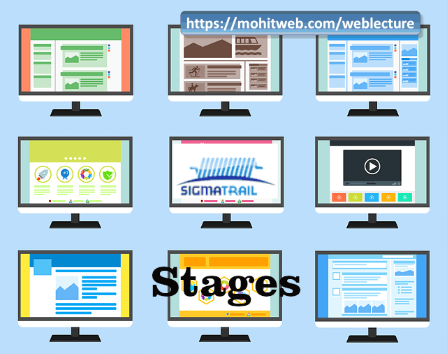 Stages of a Website